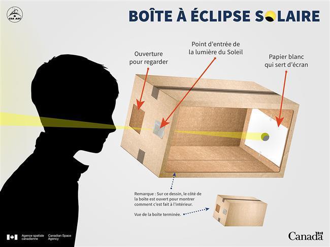 boite-a-eclipse-solaire